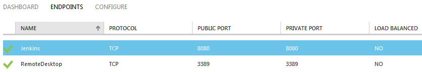Configure your endpoint to use TCP port 8080